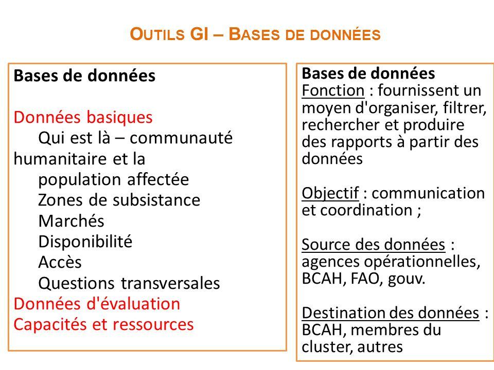 Outils GI – Bases de données