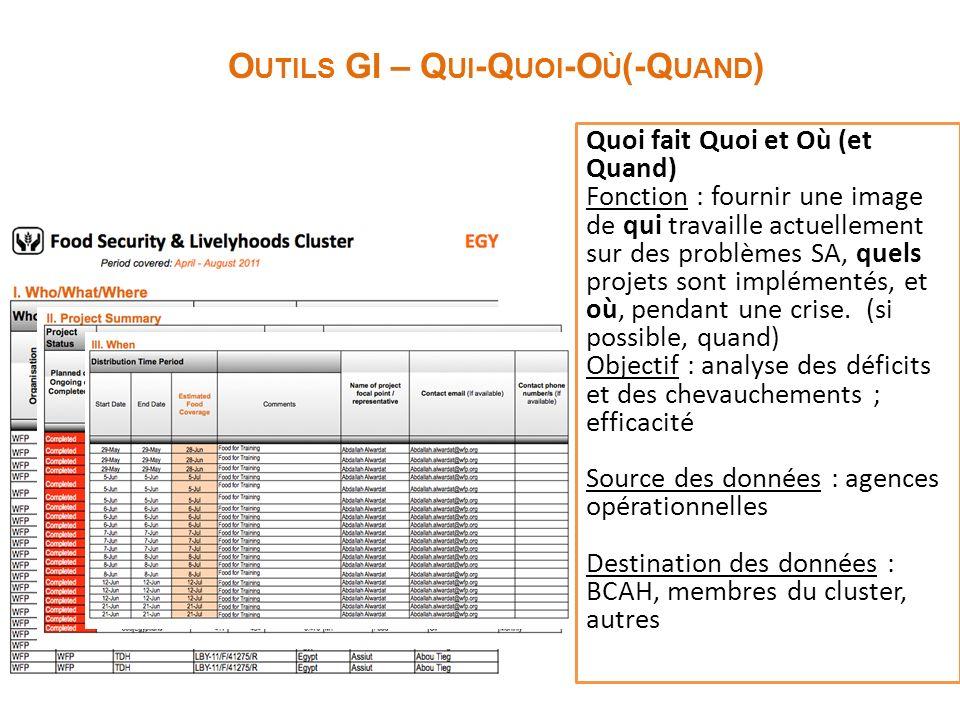 Outils GI – Qui-Quoi-Où(-Quand)