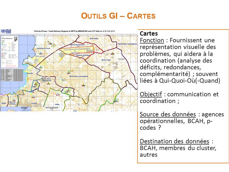 Outils GI – Cartes Cartes