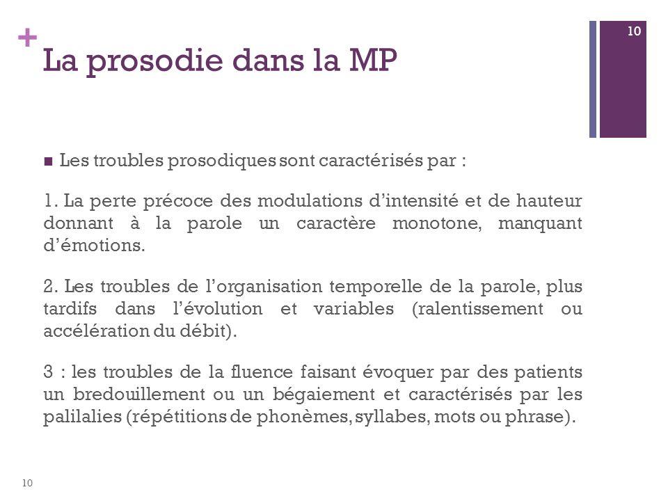 La prosodie dans la MP Les troubles prosodiques sont caractérisés par :