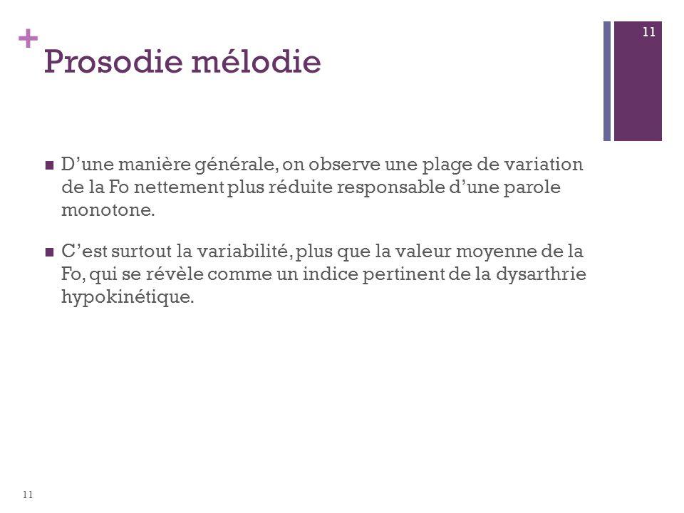 Prosodie mélodie D'une manière générale, on observe une plage de variation de la Fo nettement plus réduite responsable d'une parole monotone.