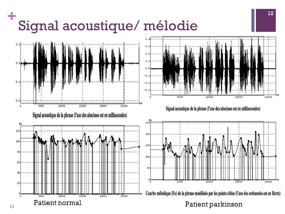 Signal acoustique/ mélodie