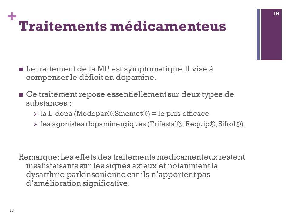 Traitements médicamenteus