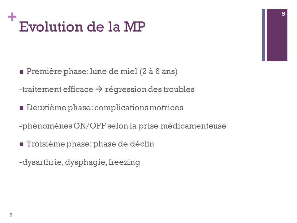 Evolution de la MP Première phase: lune de miel (2 à 6 ans)