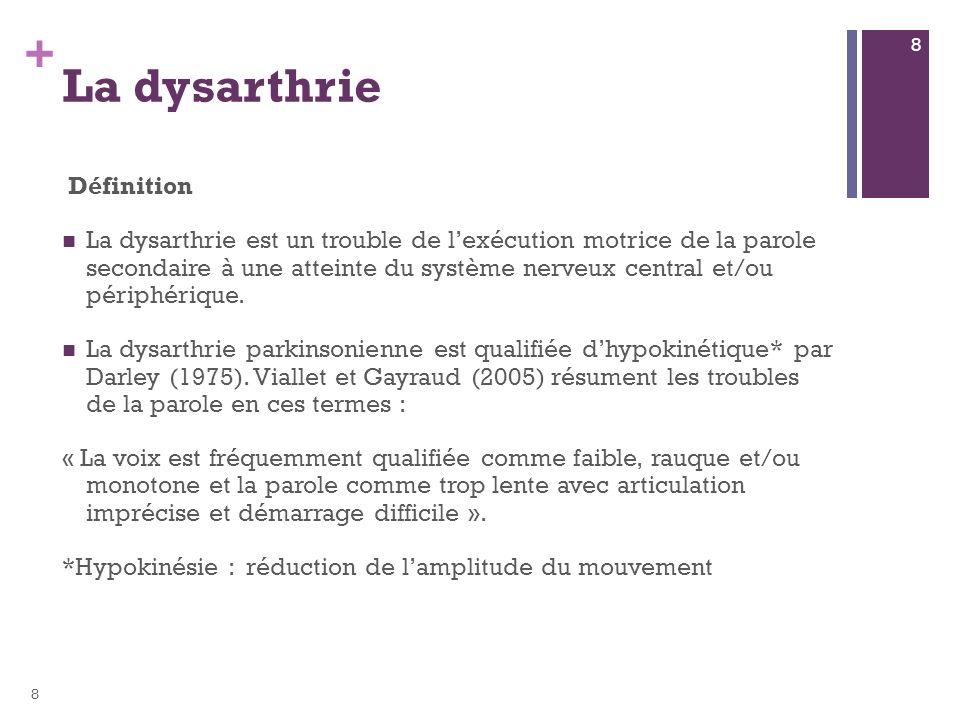 La dysarthrie Définition