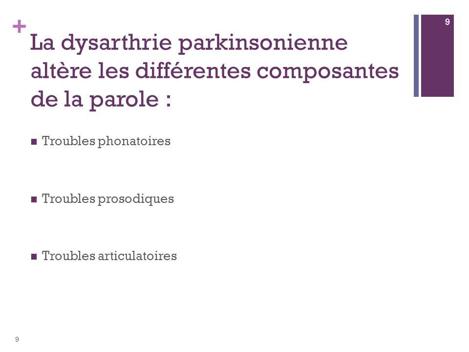 La dysarthrie parkinsonienne altère les différentes composantes de la parole :
