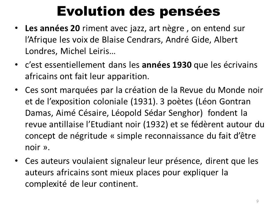 Evolution des pensées