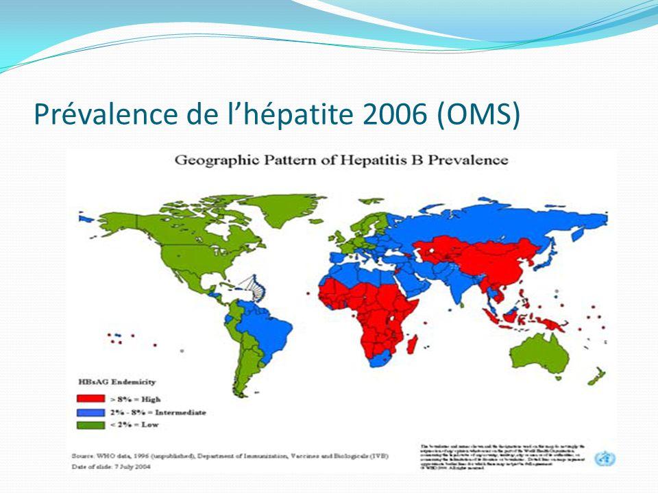Prévalence de l'hépatite 2006 (OMS)