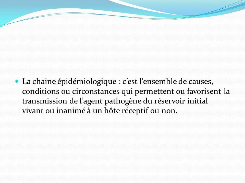 La chaine épidémiologique : c'est l'ensemble de causes, conditions ou circonstances qui permettent ou favorisent la transmission de l'agent pathogène du réservoir initial vivant ou inanimé à un hôte réceptif ou non.