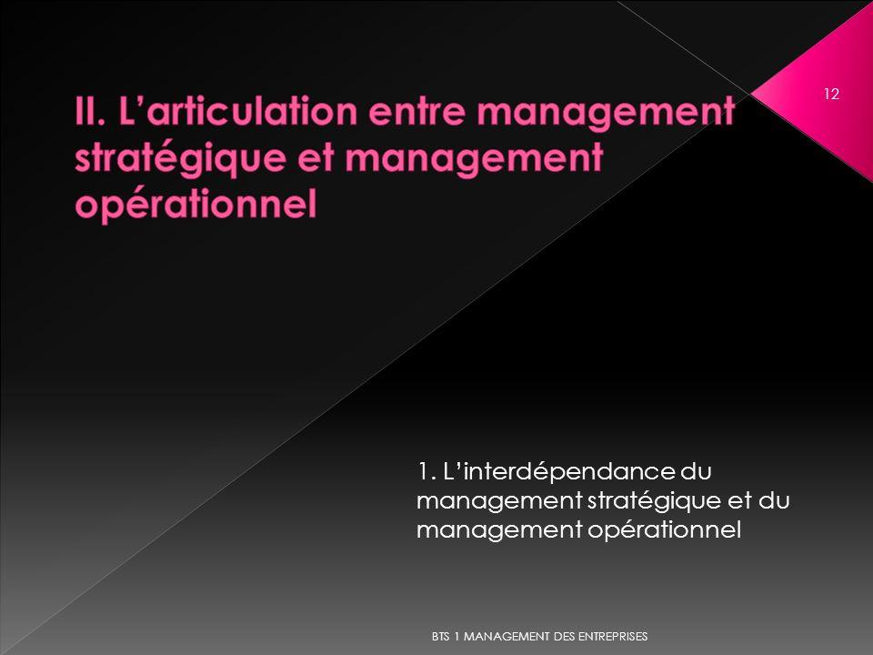 II. L'articulation entre management stratégique et management opérationnel
