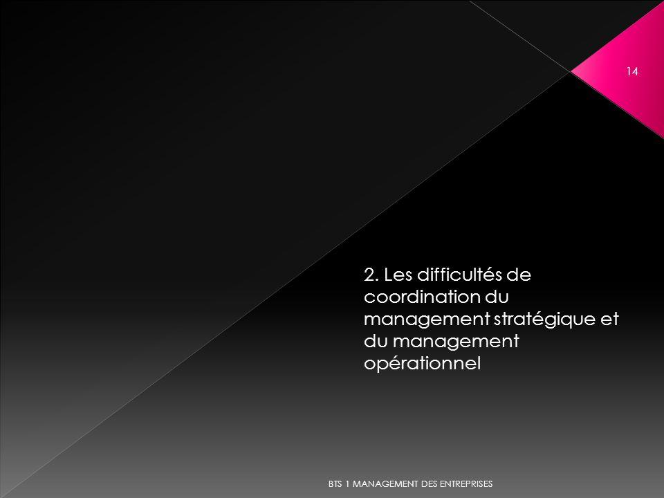2. Les difficultés de coordination du management stratégique et du management opérationnel