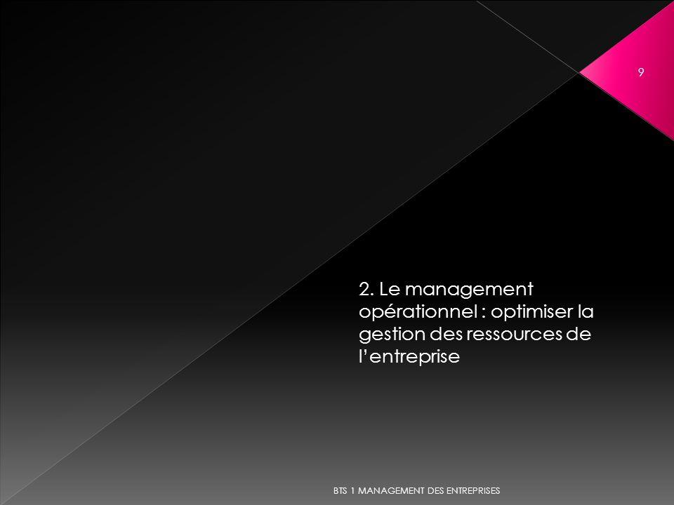 2. Le management opérationnel : optimiser la gestion des ressources de l'entreprise