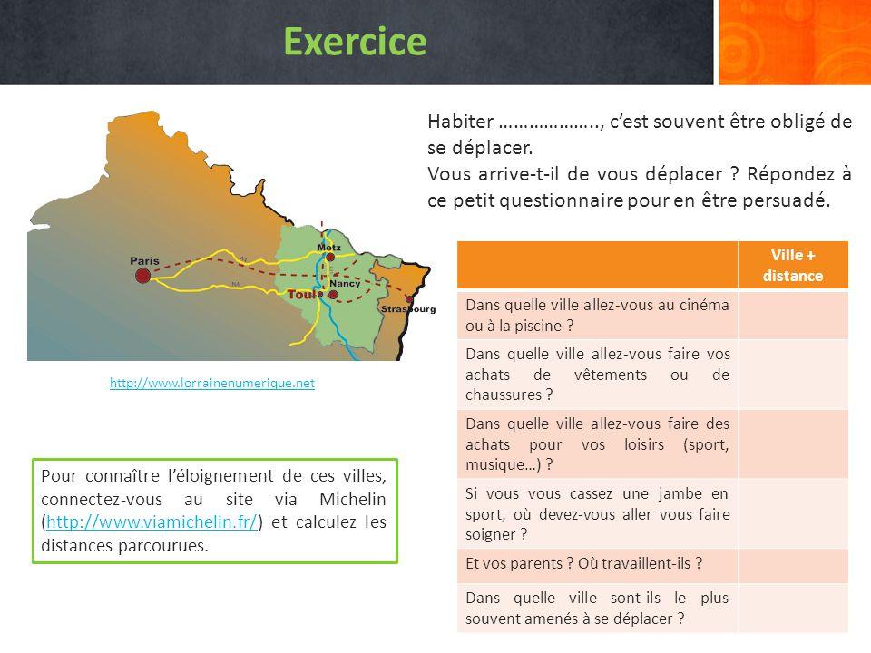 Exercice Habiter ……………….., c'est souvent être obligé de se déplacer.
