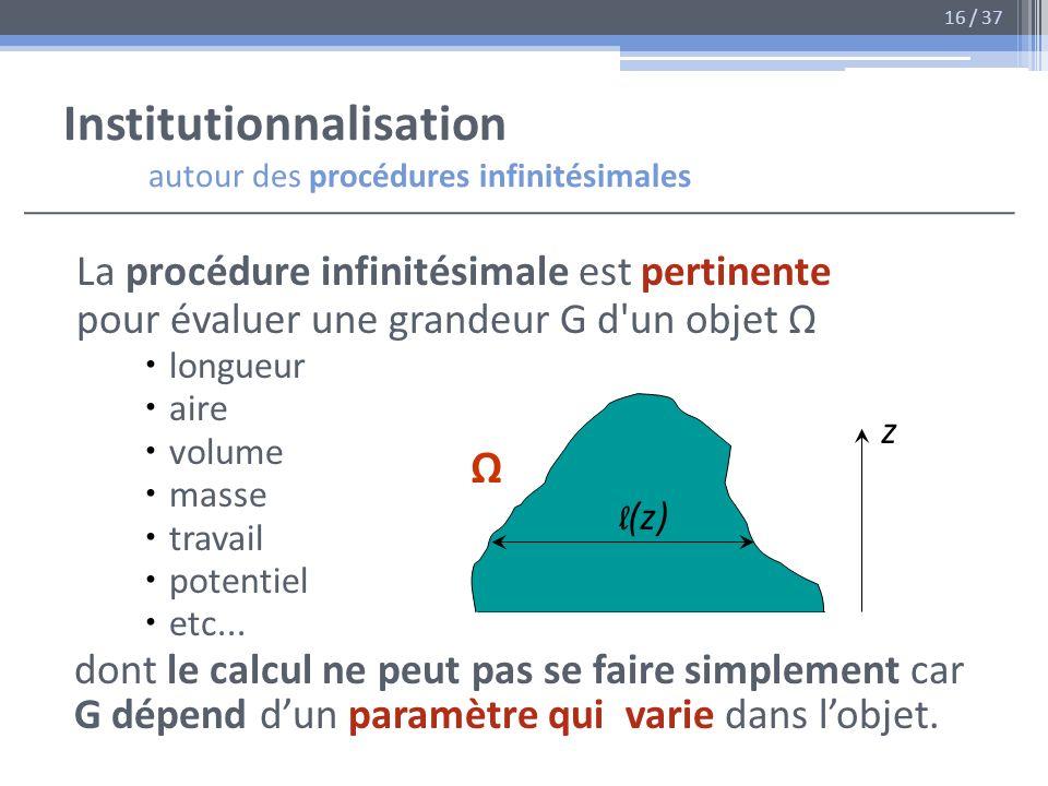 Institutionnalisation autour des procédures infinitésimales