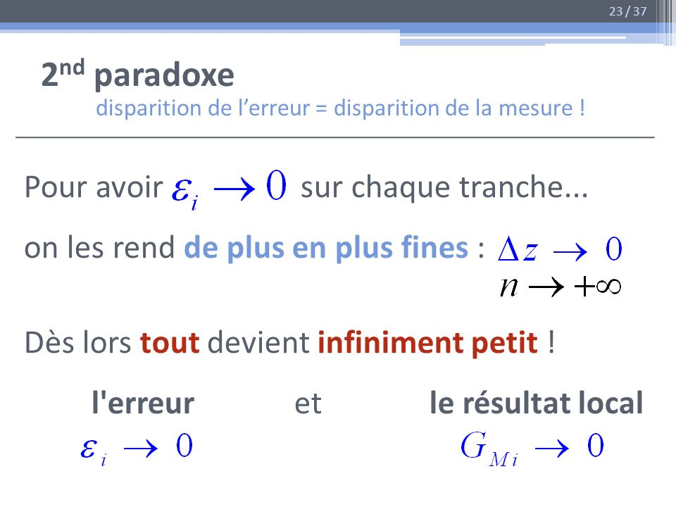 2nd paradoxe disparition de l'erreur = disparition de la mesure !