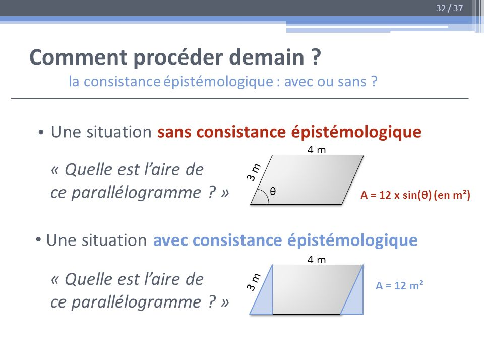 32 / 37 Comment procéder demain la consistance épistémologique : avec ou sans Une situation sans consistance épistémologique.