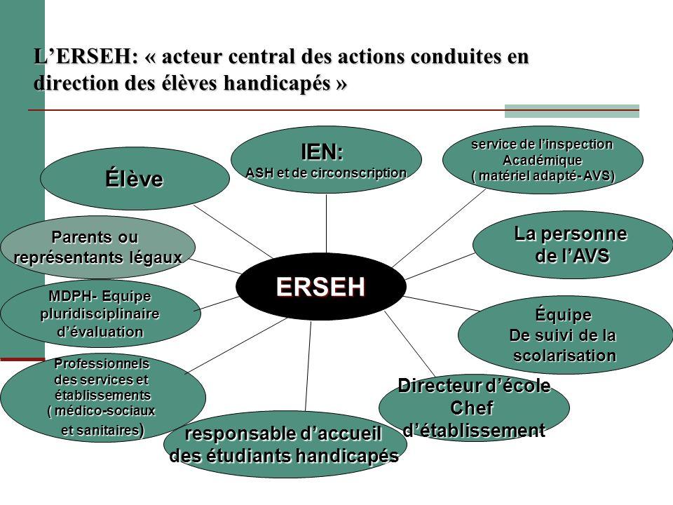L'ERSEH: « acteur central des actions conduites en direction des élèves handicapés »