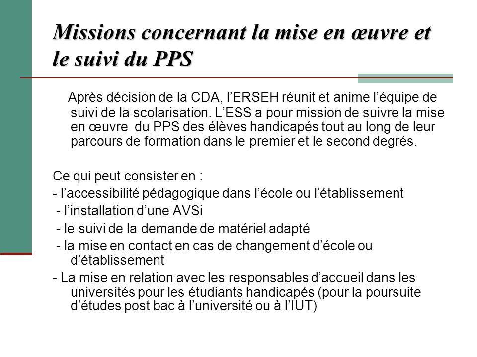 Missions concernant la mise en œuvre et le suivi du PPS