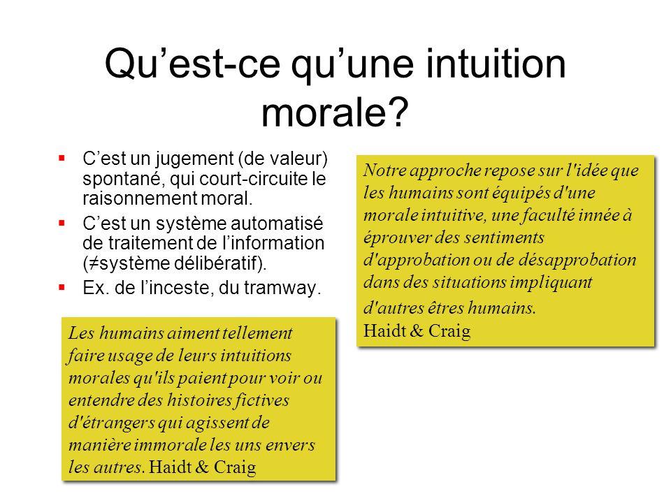 Qu'est-ce qu'une intuition morale