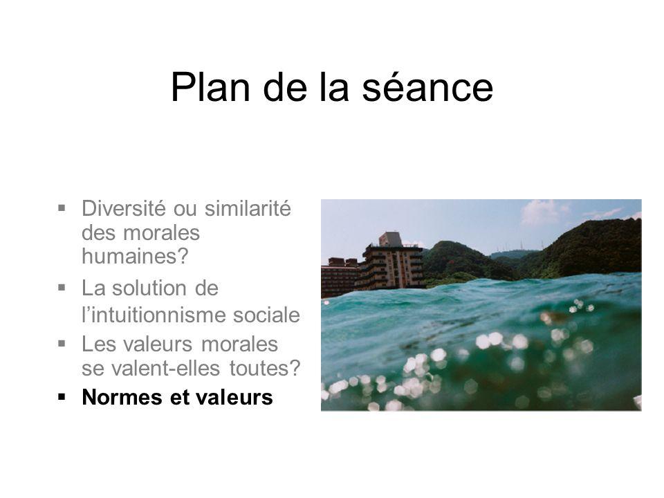 Plan de la séance Diversité ou similarité des morales humaines