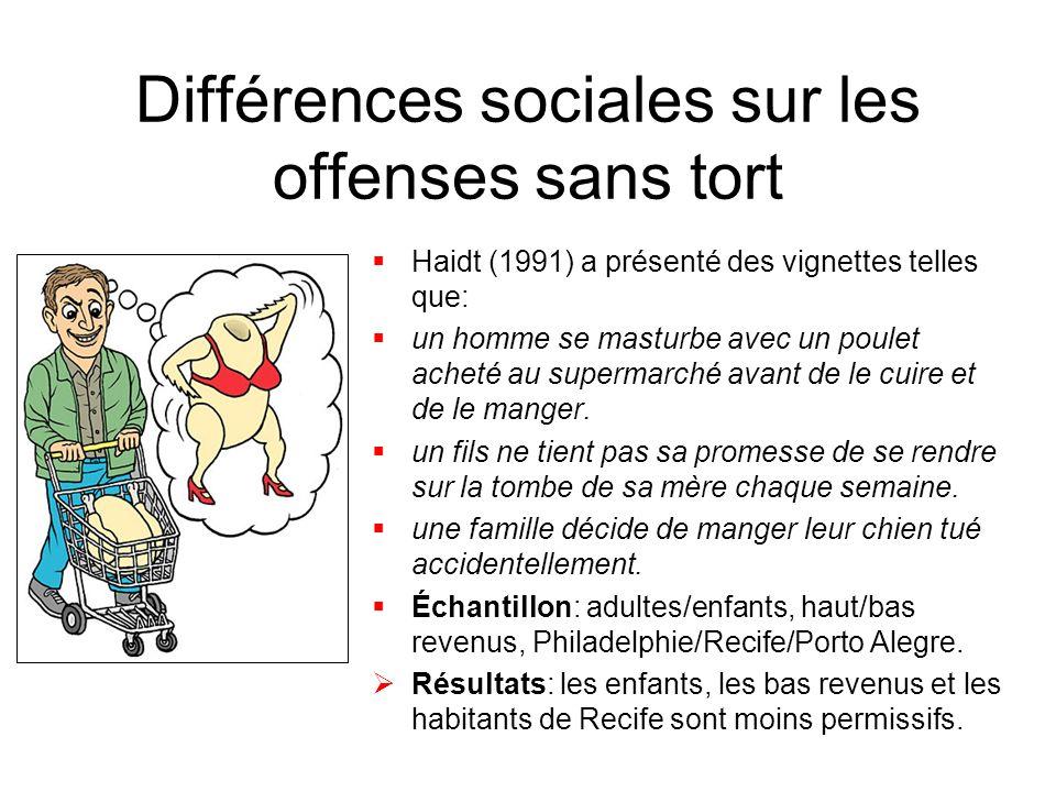 Différences sociales sur les offenses sans tort
