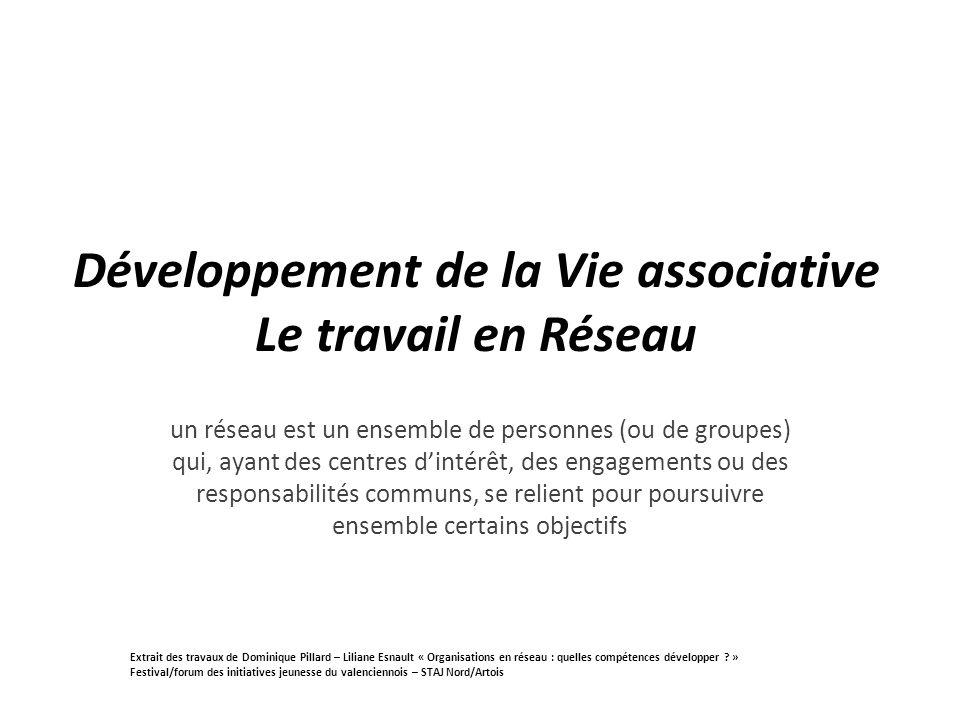 Développement de la Vie associative Le travail en Réseau