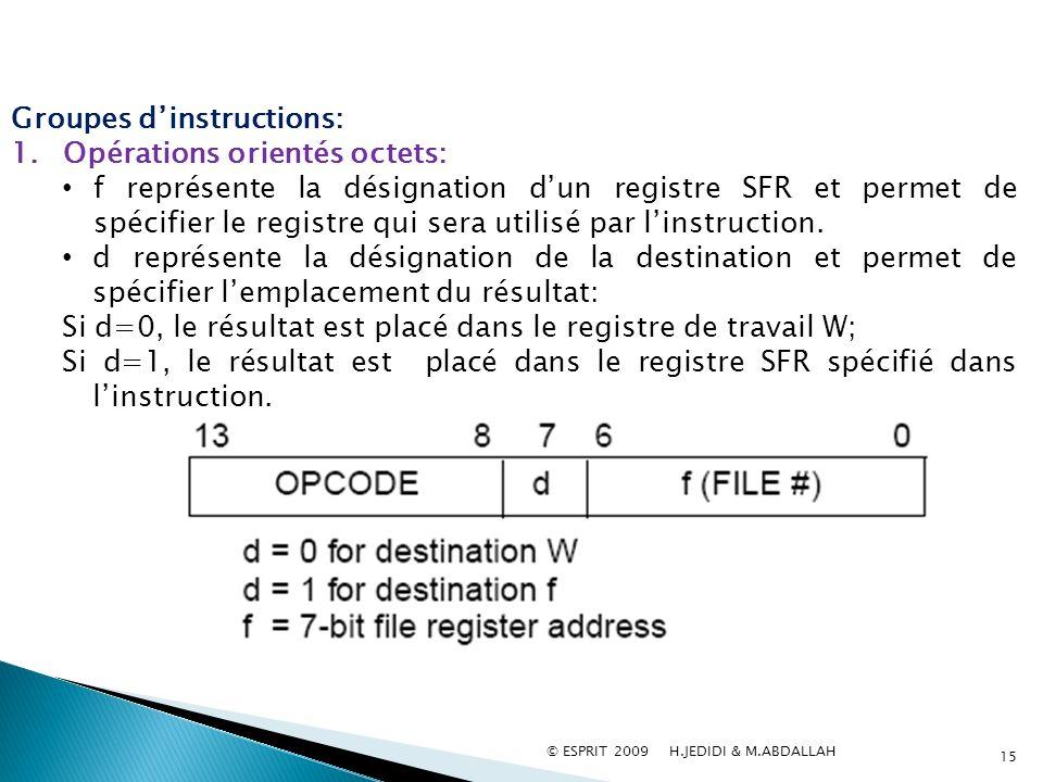 Groupes d'instructions: Opérations orientés octets: