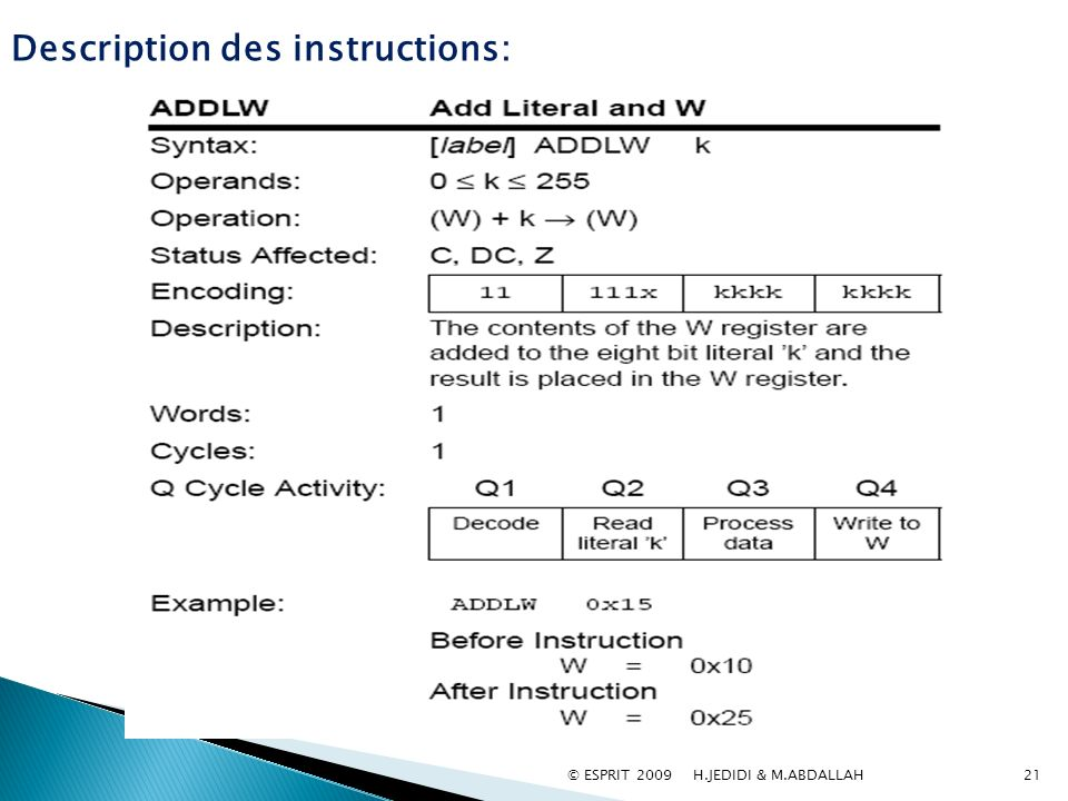 Description des instructions: