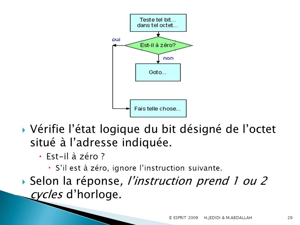 Selon la réponse, l'instruction prend 1 ou 2 cycles d'horloge.