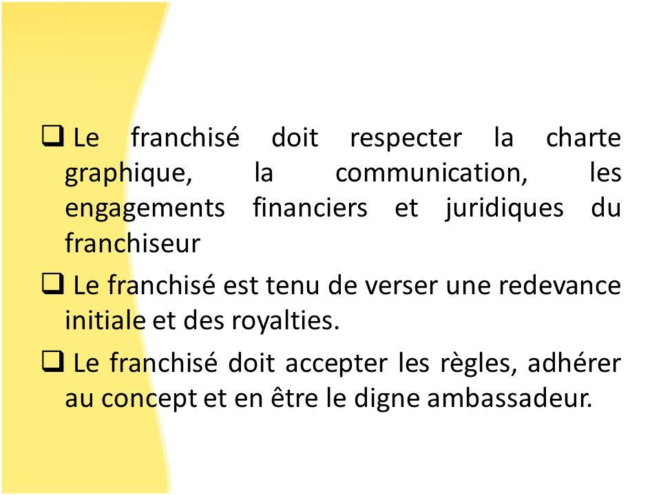 Le franchisé doit respecter la charte graphique, la communication, les engagements financiers et juridiques du franchiseur