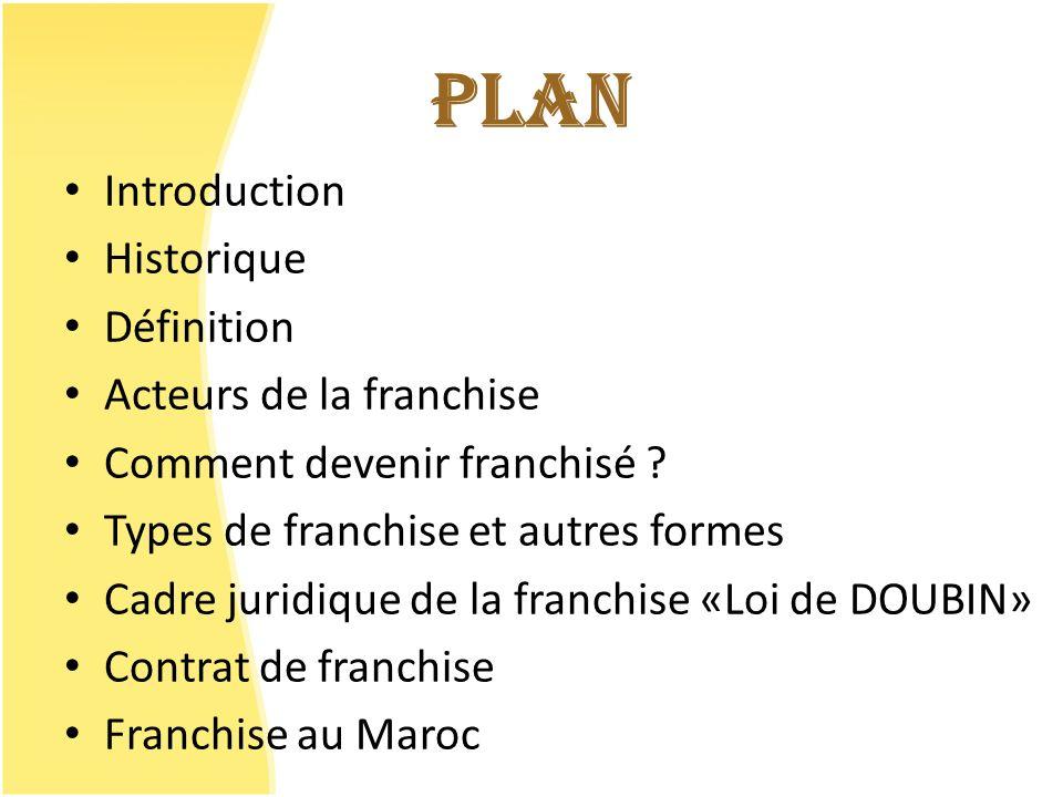 PLAN Introduction Historique Définition Acteurs de la franchise