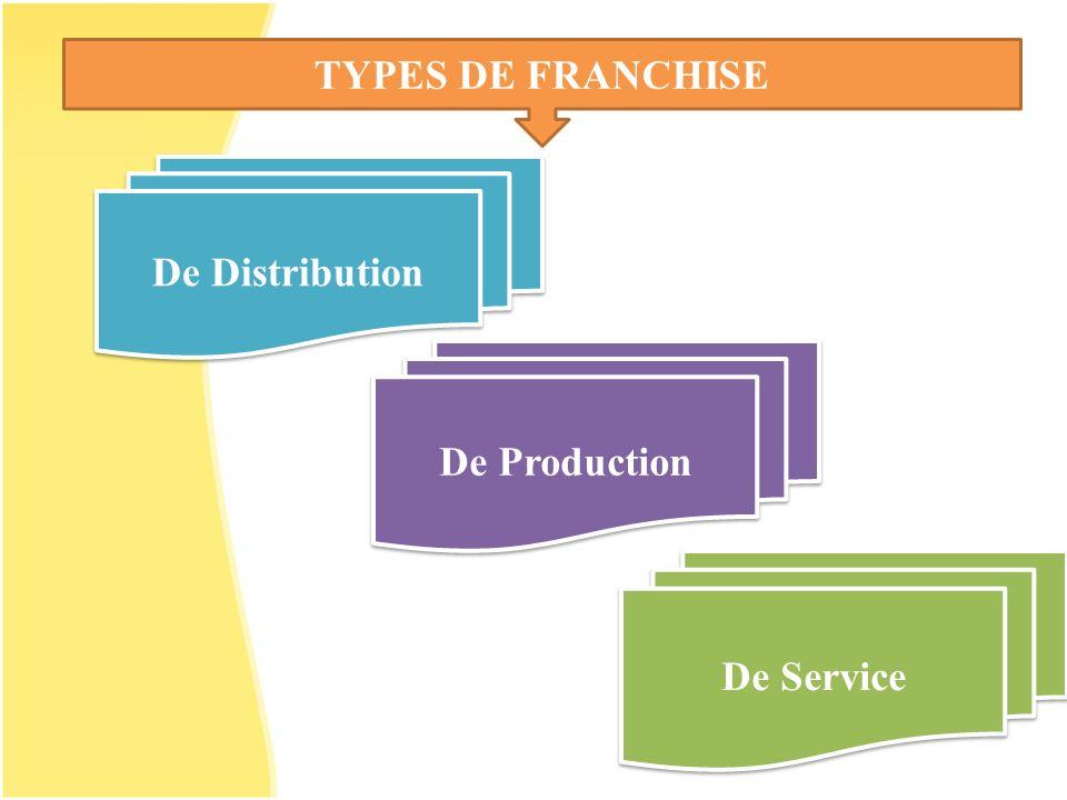 TYPES DE FRANCHISE De Distribution De Production De Service
