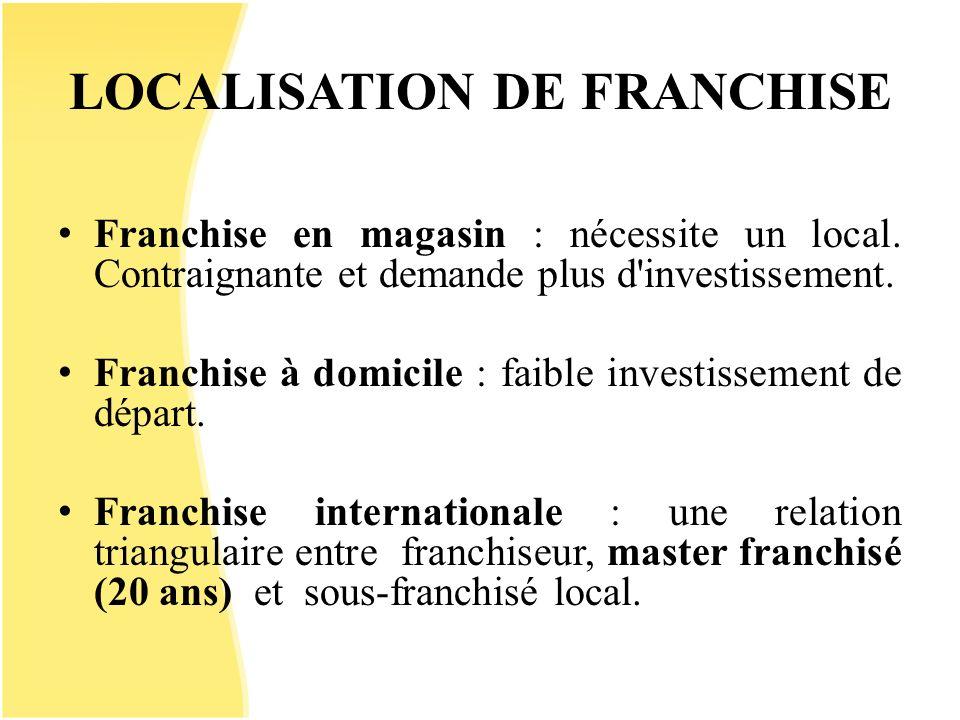 LOCALISATION DE FRANCHISE