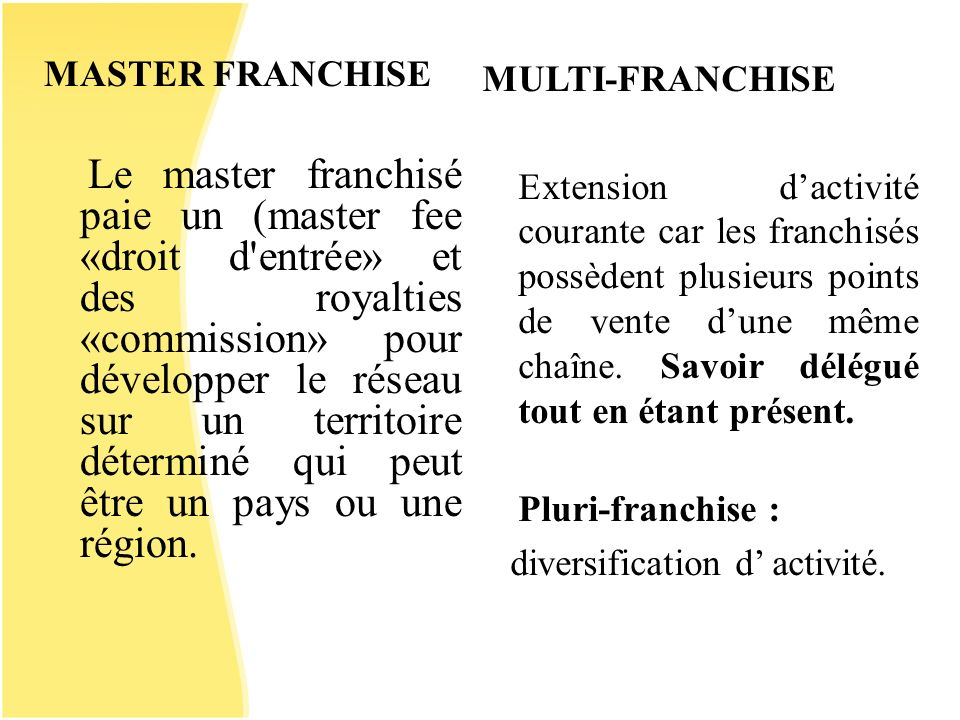 franchise conclusion Opening a business can be a very expensive task many entrepreneurs find success but some find failure it is important to prepare your self to be a smart business person by researching, planning, and making sound decisions now that you know more about opening a franchise, would you do it if you.