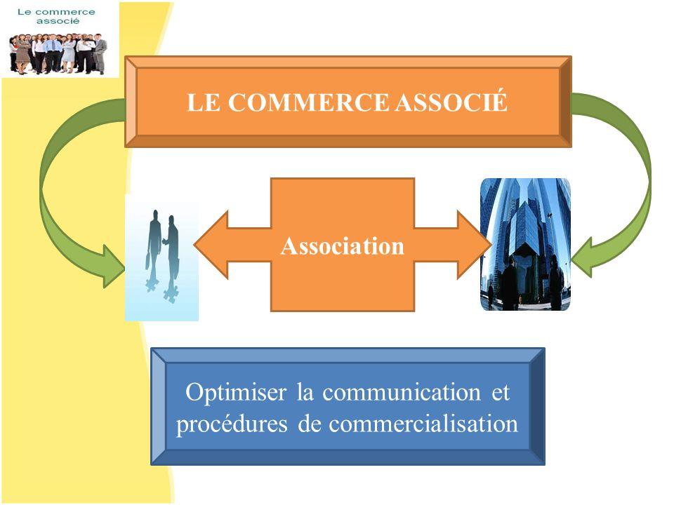 Optimiser la communication et procédures de commercialisation
