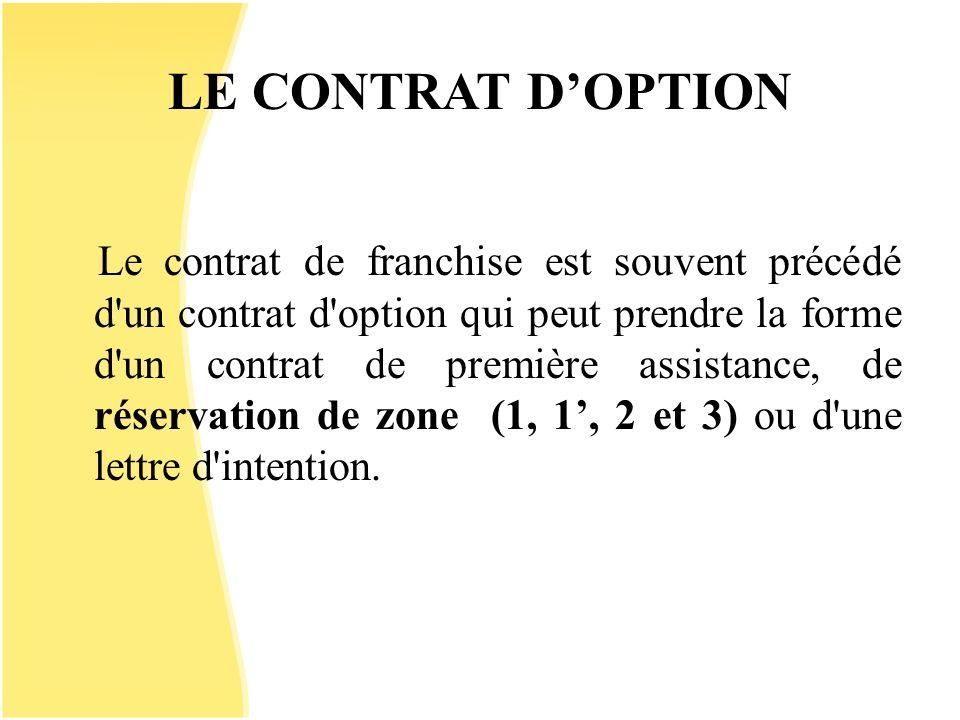 LE CONTRAT D'OPTION