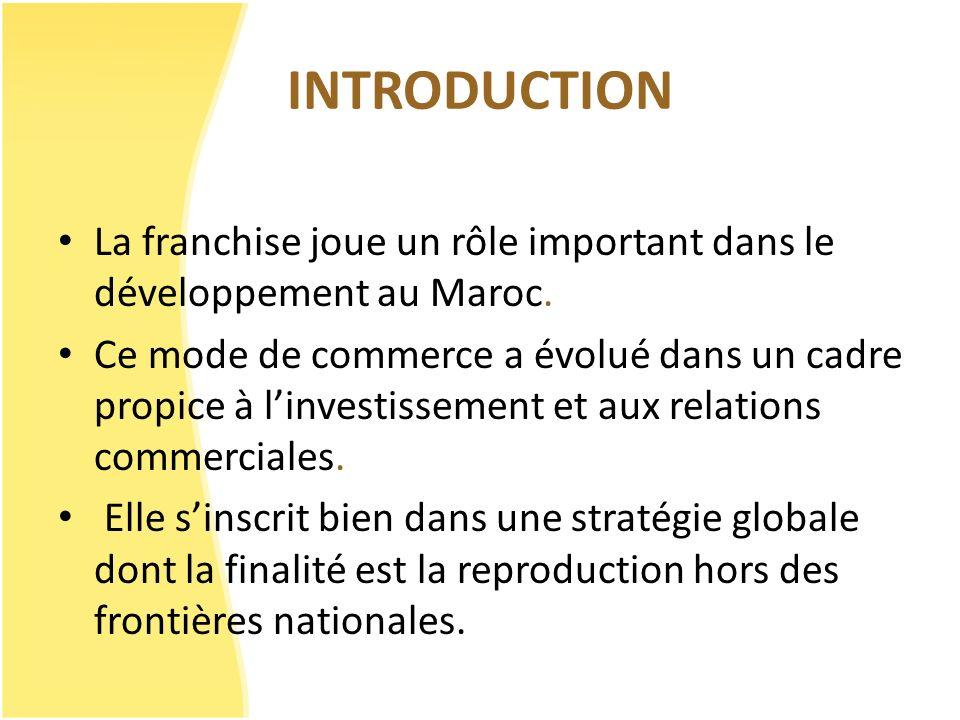INTRODUCTION La franchise joue un rôle important dans le développement au Maroc.