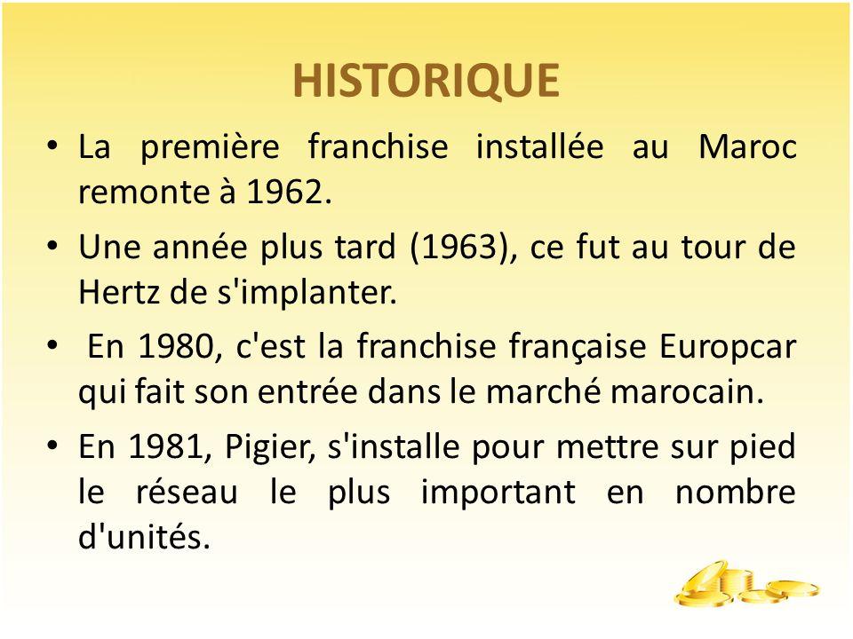 HISTORIQUE La première franchise installée au Maroc remonte à 1962.