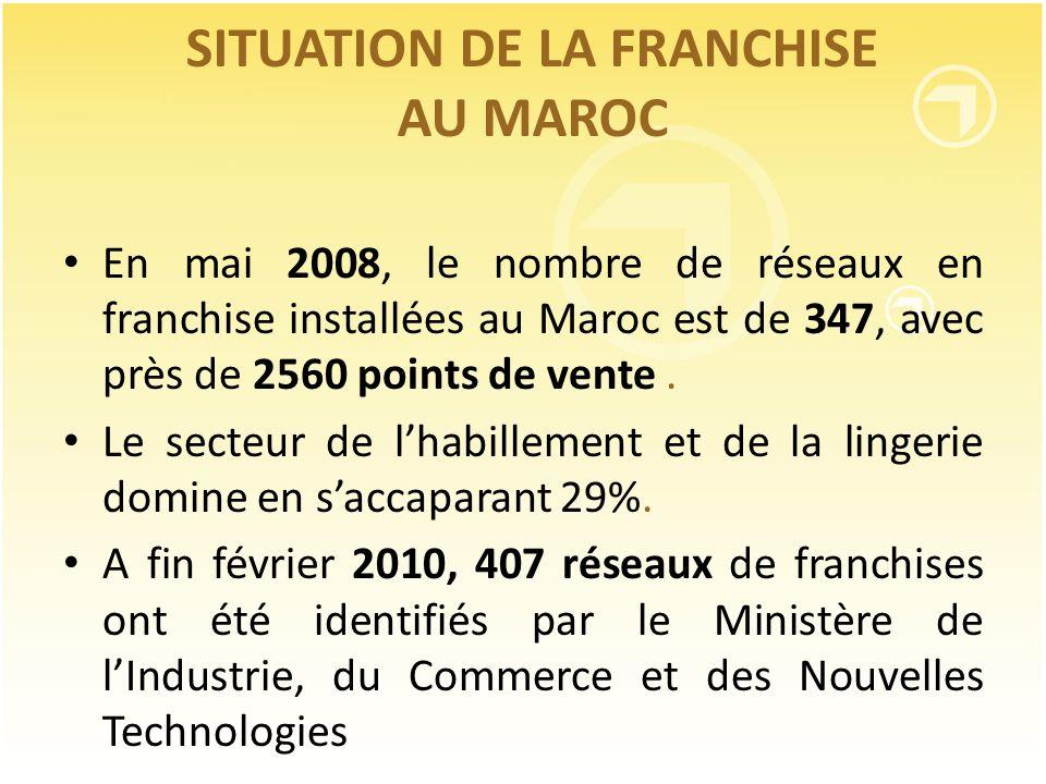 SITUATION DE LA FRANCHISE AU MAROC