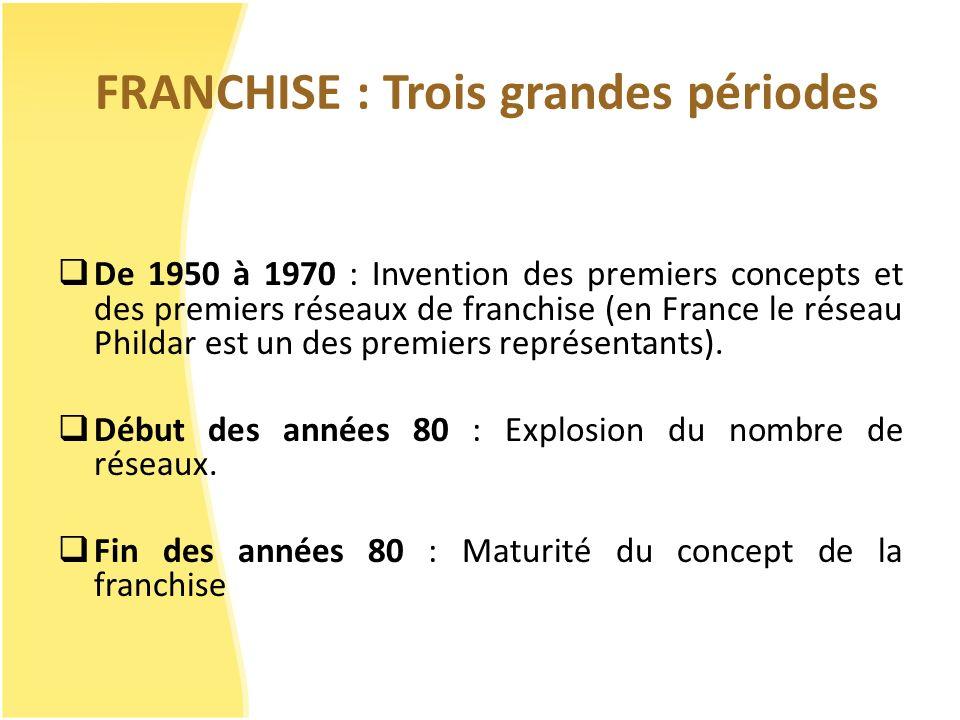 FRANCHISE : Trois grandes périodes