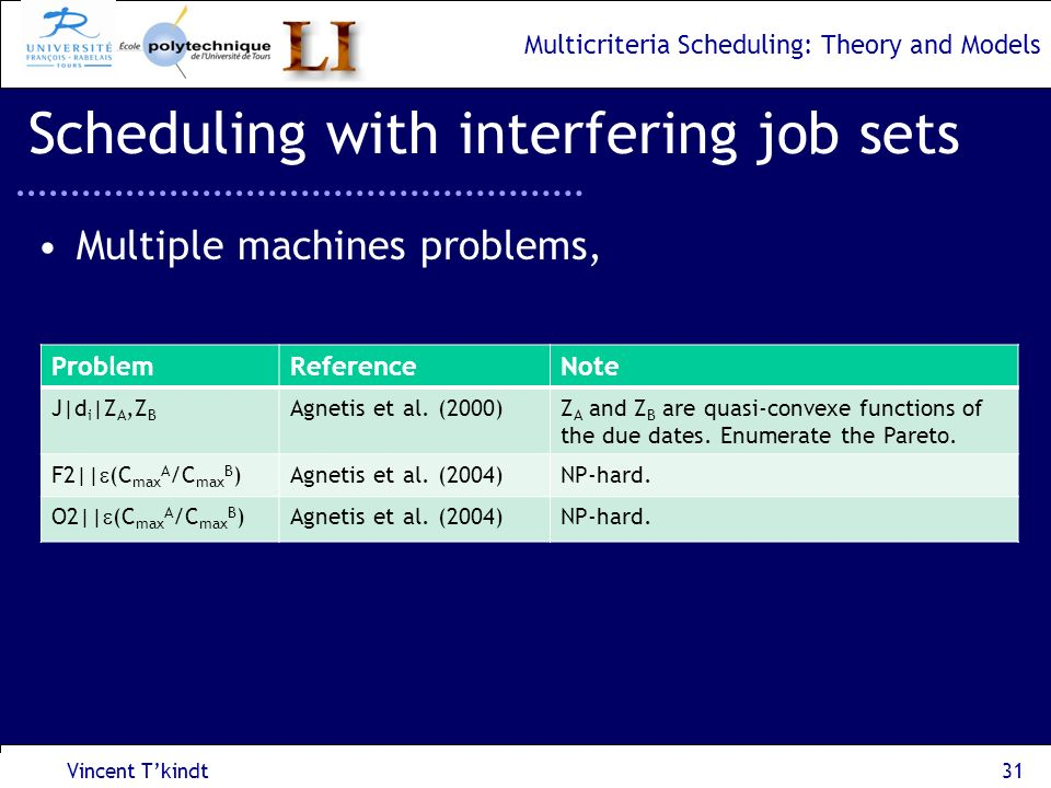 Scheduling with interfering job sets