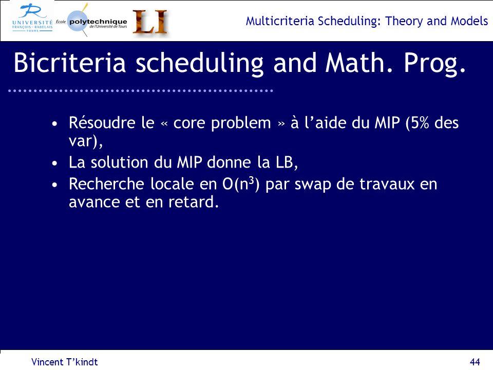 Bicriteria scheduling and Math. Prog.
