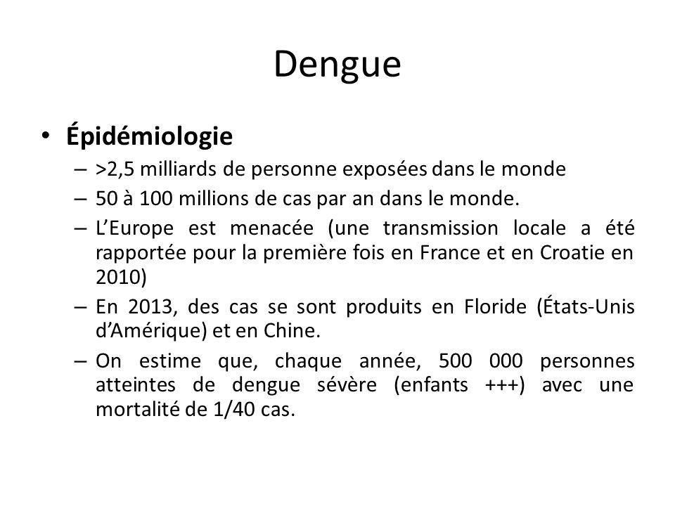 Dengue Épidémiologie. >2,5 milliards de personne exposées dans le monde. 50 à 100 millions de cas par an dans le monde.