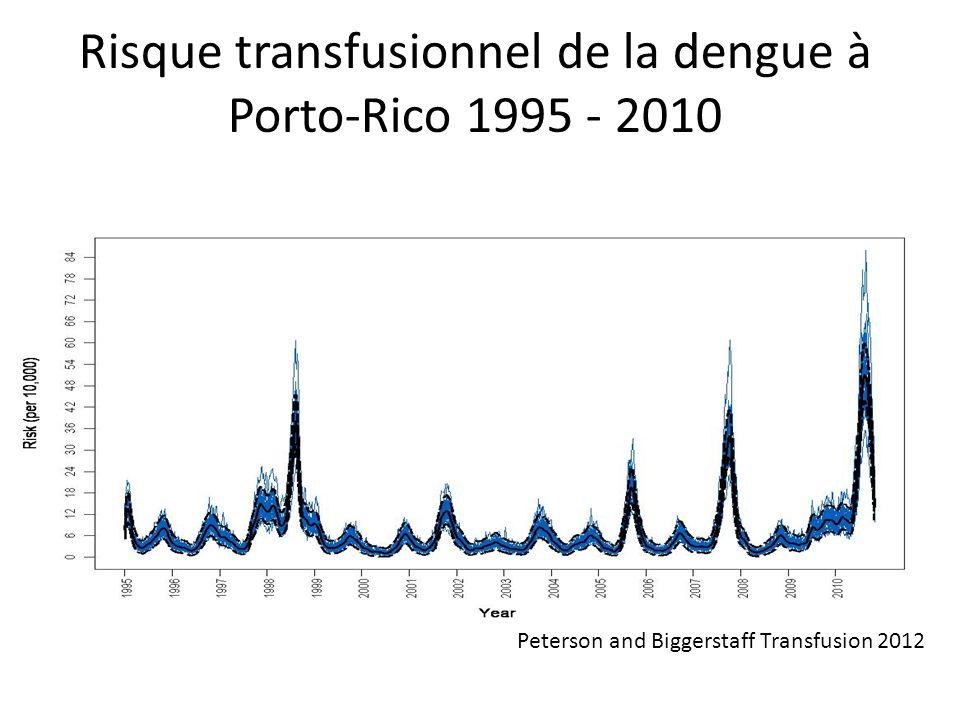 Risque transfusionnel de la dengue à Porto-Rico 1995 - 2010
