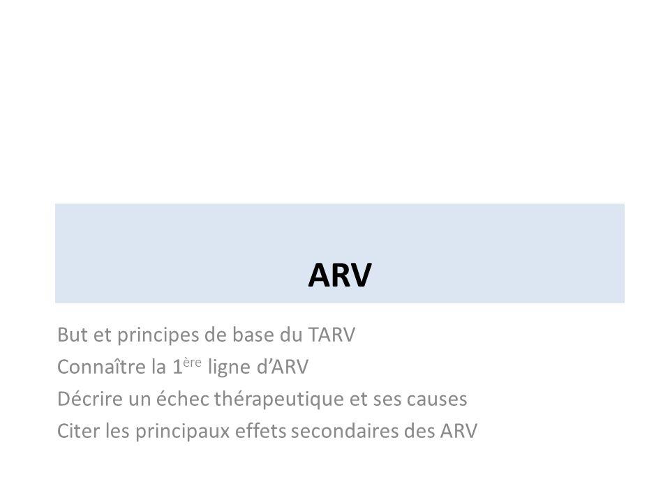 ARV But et principes de base du TARV Connaître la 1ère ligne d'ARV