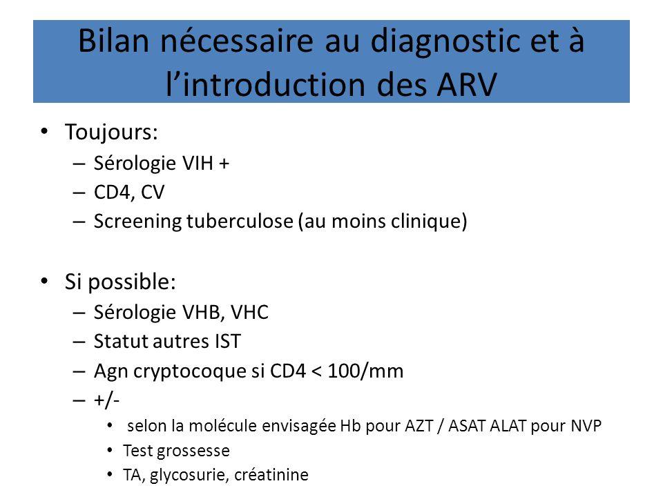 Bilan nécessaire au diagnostic et à l'introduction des ARV