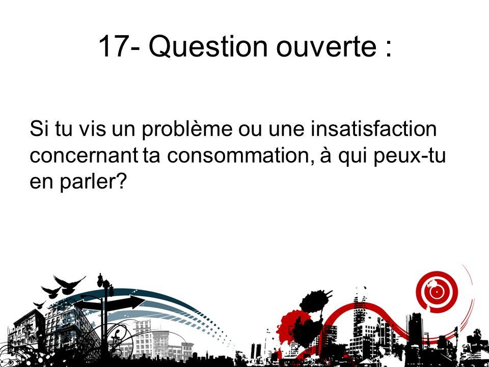 17- Question ouverte : Si tu vis un problème ou une insatisfaction concernant ta consommation, à qui peux-tu en parler