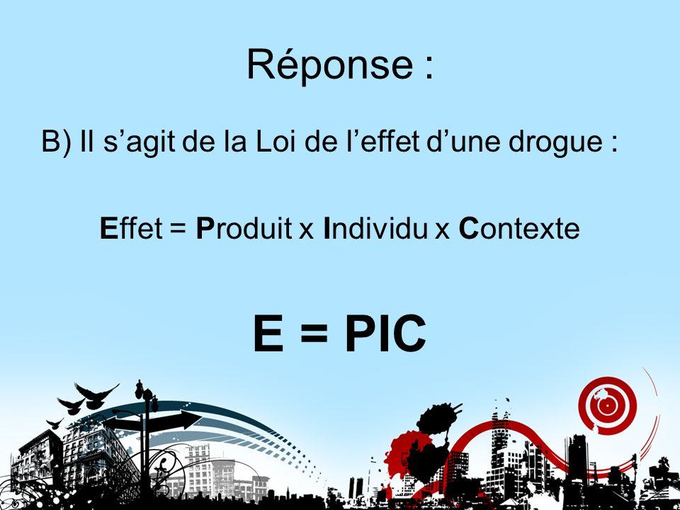 Effet = Produit x Individu x Contexte