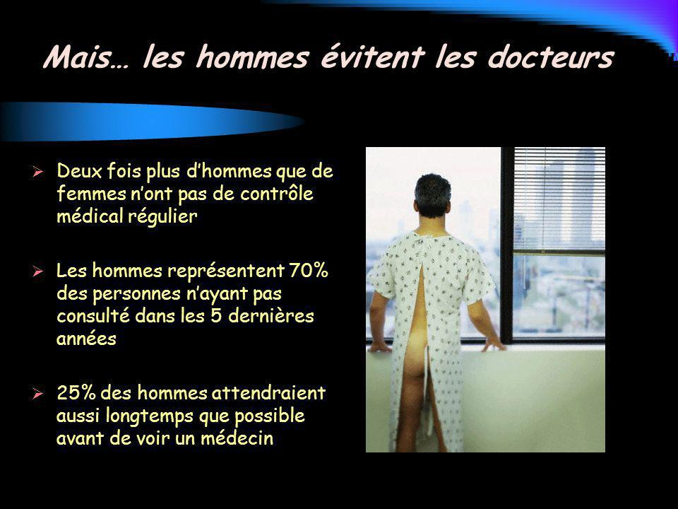 Mais… les hommes évitent les docteurs