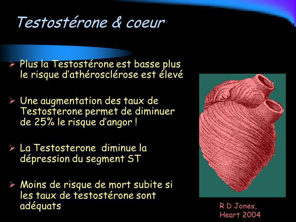 Testostérone & coeur Plus la Testostérone est basse plus le risque d'athérosclérose est élevé.